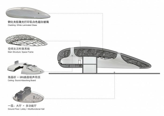 Структурная схема проекта от MAD Architects (Aranya Cloud Center). | Фото: globalconstructionreview.com.