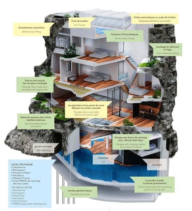 План-схема необычного дома в скале, разработанный архитектором Jean-Pierre Lott («Villa Troglodyte», Монако). | Фото: i1.wp.com/taratutenko.ru.