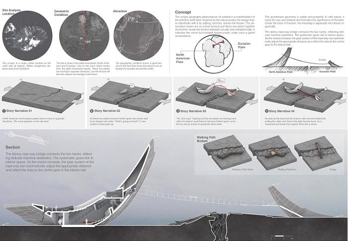 Образное соединение литосферных плит (концепт Anchor of the Plates). | Фото: mymodernmet.com.