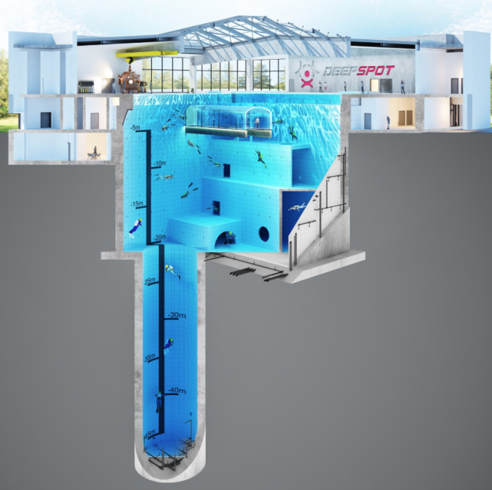 В Польше заканчивается строительство самого глубокого бассейна в мире («Deepspot», Мщонов). | Фото: housebeautiful.com.