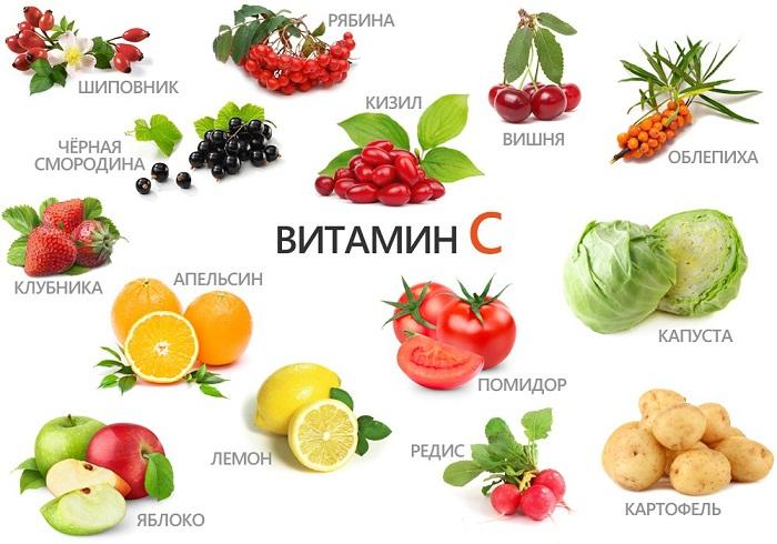 За неделю до погружения в ледяную воду надо ограничить потребление продуктов, содержащих витамин С. \ Фото: e-wiki.org.