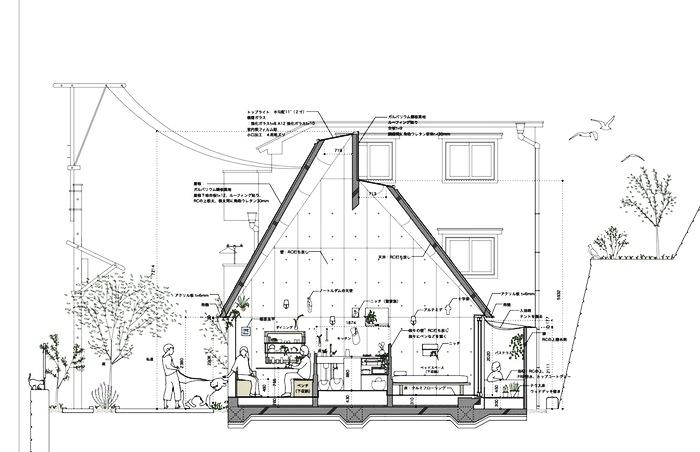 Две изогнутые плоскости образовывают крышу с разноуровневыми окнами на самом верху. | Фото: hosakatakeshi.com.
