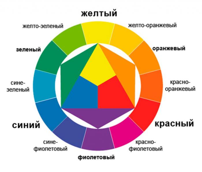 Пример компоновки оттенков. | Фото: happymodern.ru.