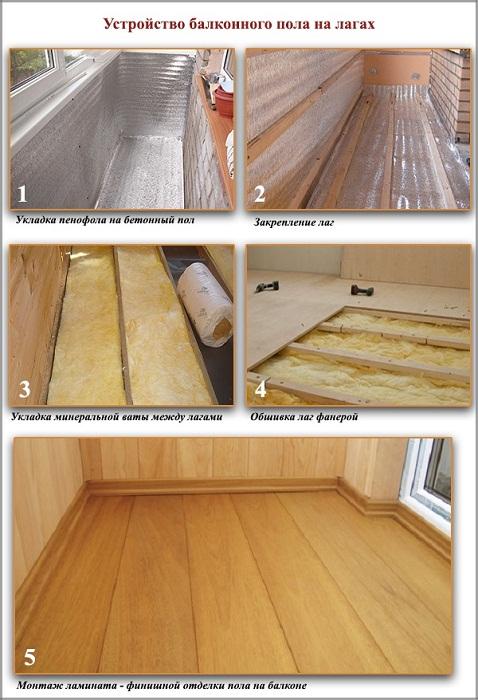 При монтаже пола лучше использовать облегченные материалы и не забывать об утеплителе. | Фото: pol-master.com.