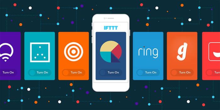 Приложение IFTTT