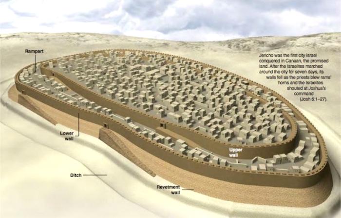 Компьютерная реконструкция древнего Иерихона. /Фото: livejournal.com