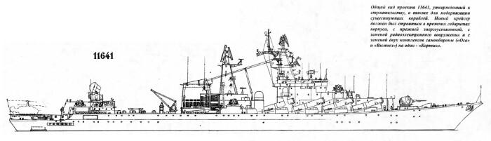 Так могли выглядеть крейсеры проекта 1164.1. /Фото: airbase.ru
