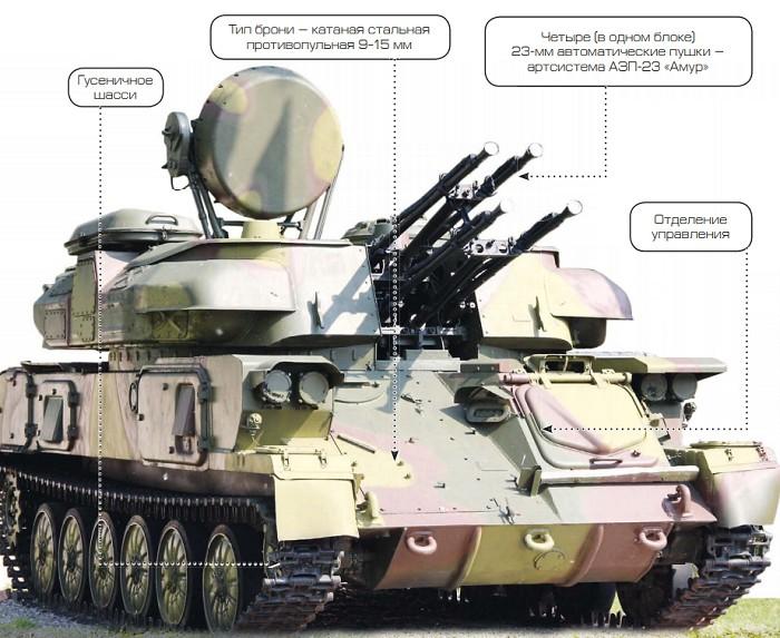 Расположение основных элементов вооружения и защиты ЗСУ. /Фото: rus-guns.com