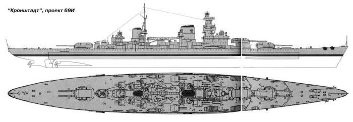 Основой для авианосца мог стать недостроенный крейсер «Кронштадт». /Фото: topwar.ru