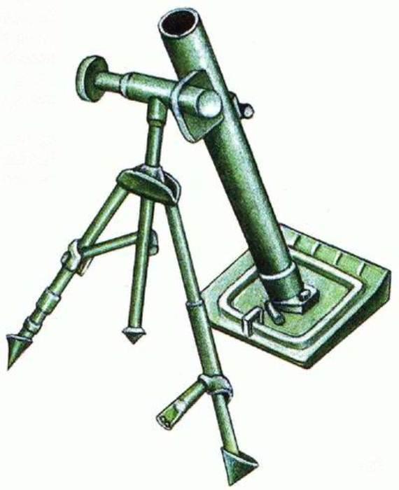 Американский миномет, который родился дважды. /Фото: wikireading.ru