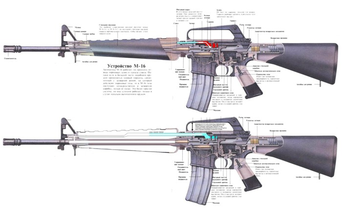 Схема М-16. /Фото: militaryarms.ru