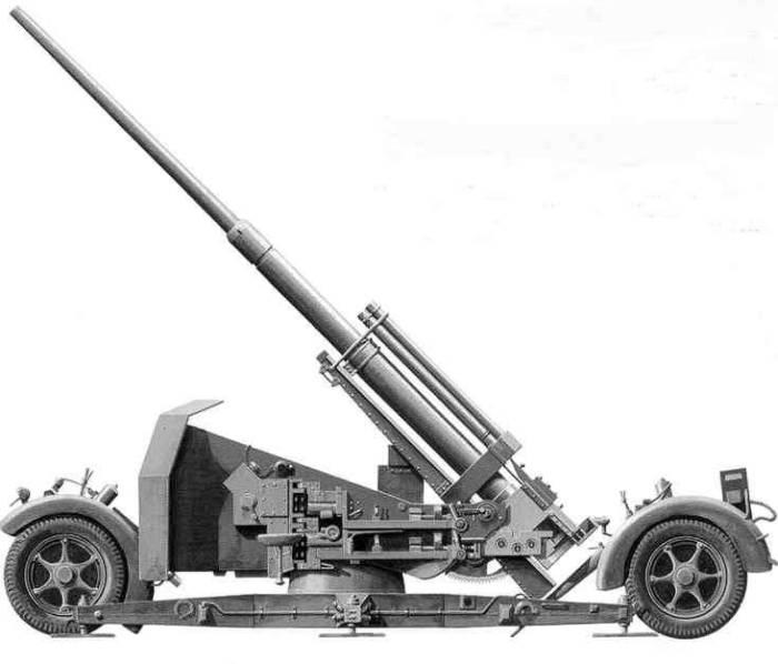 Последняя модификация Восемь-восемь - Flak 41. /Фото: warhistoryonline.com