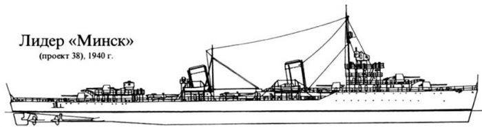Проект нового поколения кораблей советского флота. /Фото: alternathistory.com