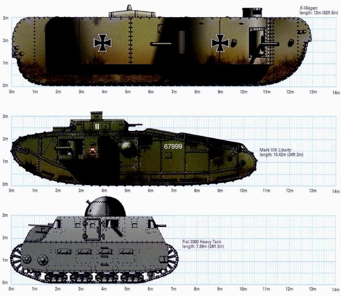 Сравнение K-Wagen с другими бронемашинами. /Фото: pro-tank.ru