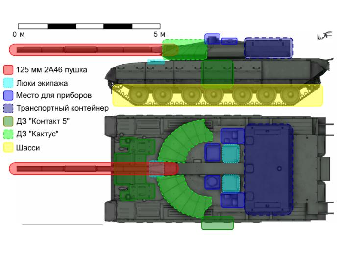 Конструкция Черного орла. /Фото: Wikipedia.org