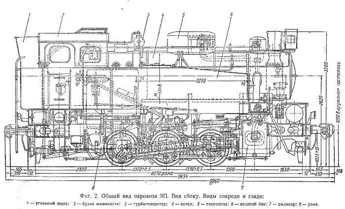 Чертеж танк-паровоза 9П. /Фото: railway.in.ua