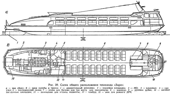 Схема размещения в теплоходе. /Фото: boatportal.ru