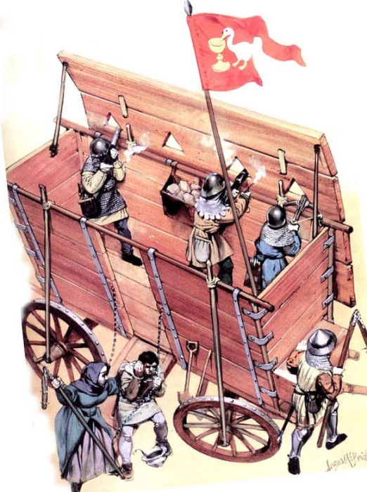 Вагенбург - крепость на колёсах. /Фото: armflot.ru