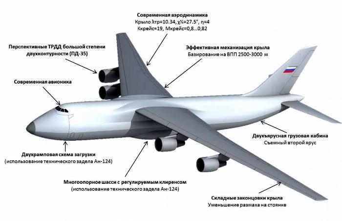 Схема нового самолёта. /Фото: topwar.ru