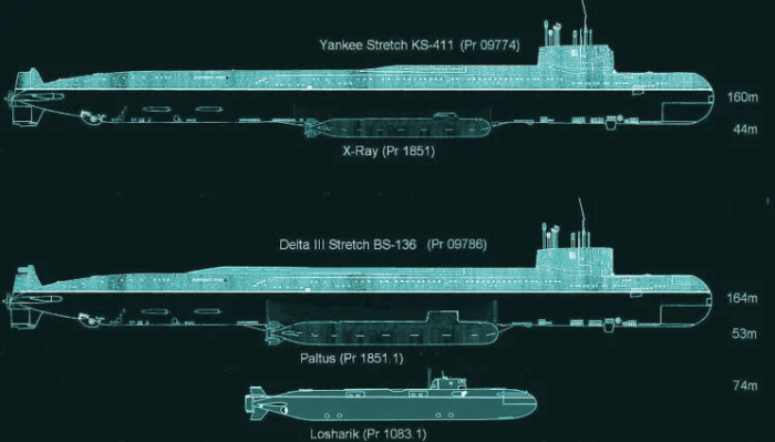 Сравнение размеров АС-12 с другими аппаратами. /Фото: defence-line.org