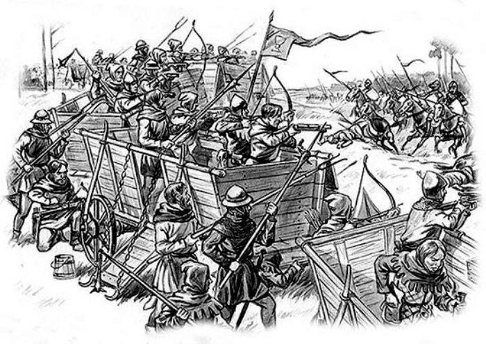 Без своих крепостей на колёсах боеспособность гуситов была бы намного меньше. /Фото: encyclopedia.mil.ru
