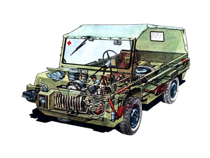 Схема санитарного автомобиля-амфибии. /Фото: maximonline.ru
