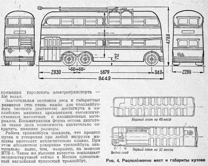 Вырезка из газеты о советском двухэтажном автомобиле. /Фото: livejournal.com