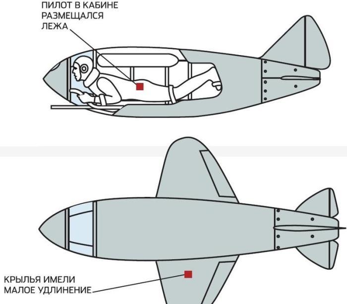 Расположение летчика в кабине Г-39. /Фото: popmeсh.ru