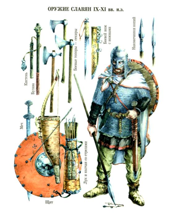 Кольчуга, палица и боевой топор: как были защищены и чем вооружены русские богатыри в реальности