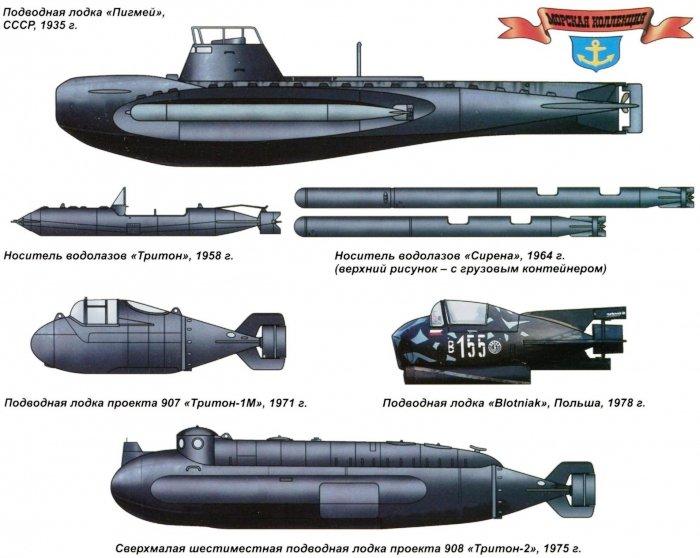 «Пигмей» в числе сверхмалых подводных лодок советского производства. /Фото: twitter.com