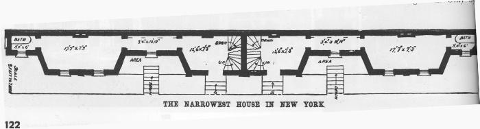 Чертеж в разрезе самого узкого дома в Нью-Йорке. /Фото: plover.com