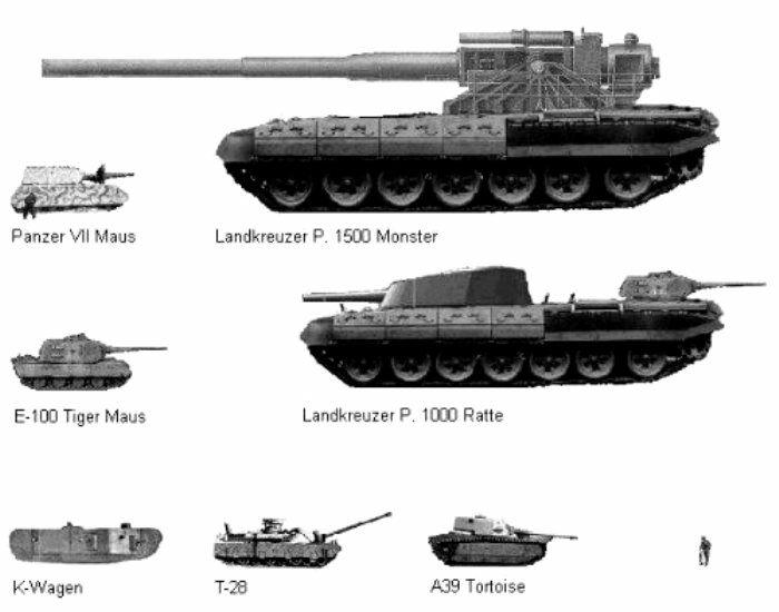 Сравнение размеров тяжёлых и сверхтяжёлых немецких бронемашин. /Фото: pikabu.ru