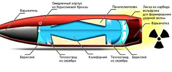Предполагаемая схема атомной пули. /Фото: vse.news