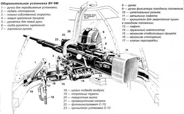 Оружие получалось скорострельным и мощным. /Фото: airfiles.ru
