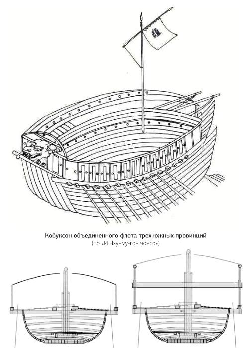 Современная реконструкция кобуксона в разрезе. /Фото: istorja.ru