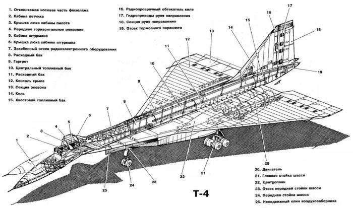 Схема самолета Т-4. /Фото: popmeсh.ru