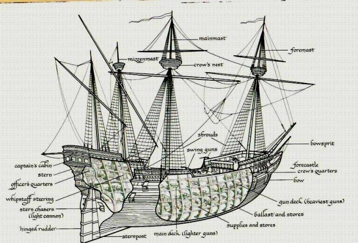 Очень большое пиратское судно. /Фото: pikabu.ru