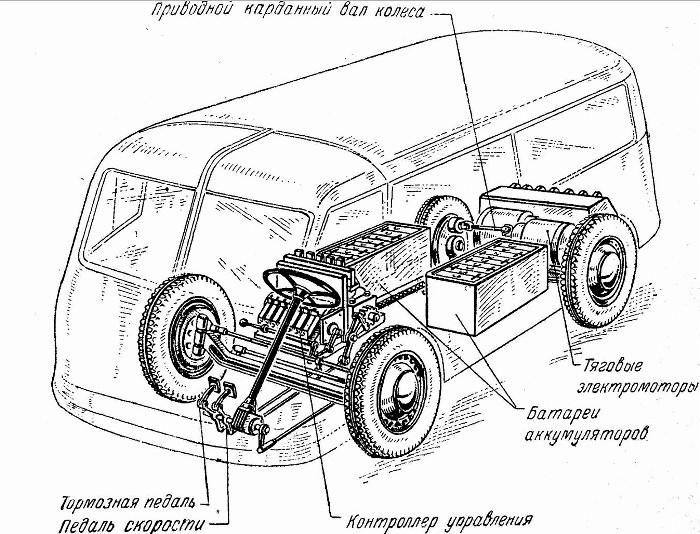 Внутренняя компоновка советского электрокара. /Фото: kolesa-uploads.ru