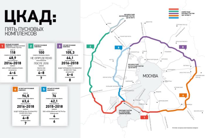 Карта-схема ЦКАД. /Фото: moneymakerfactory.ru