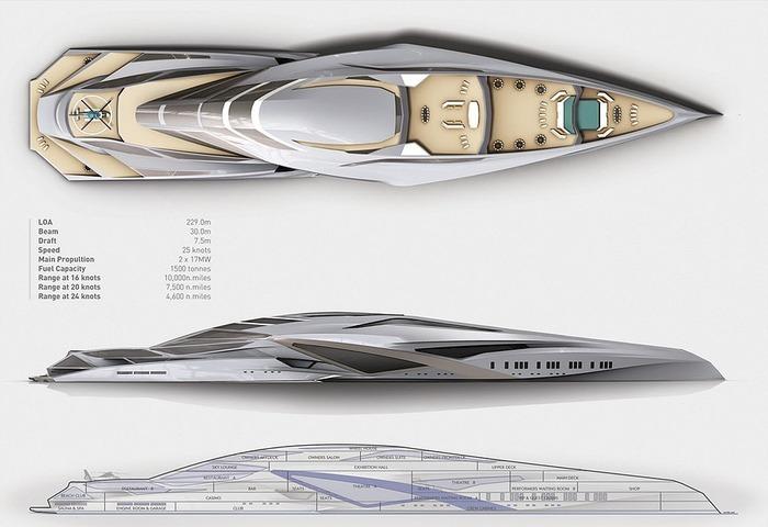 Характеристики будущей яхты. /Фото: knowhow.pp.ua
