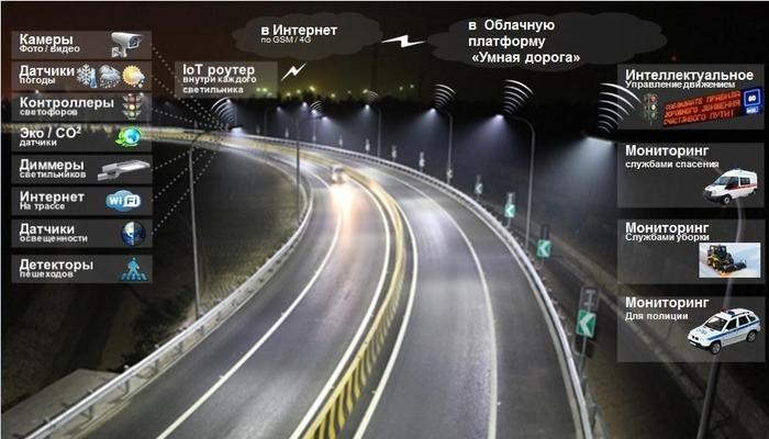 Диджитализация дорог предоставляет массу преимуществ. /Фото: iot.ru