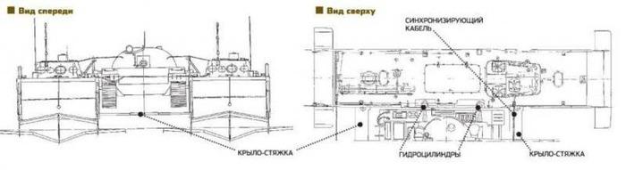Чертёж плавсредства, вид сверху, и вид спереди. /Фото: topwar.ru