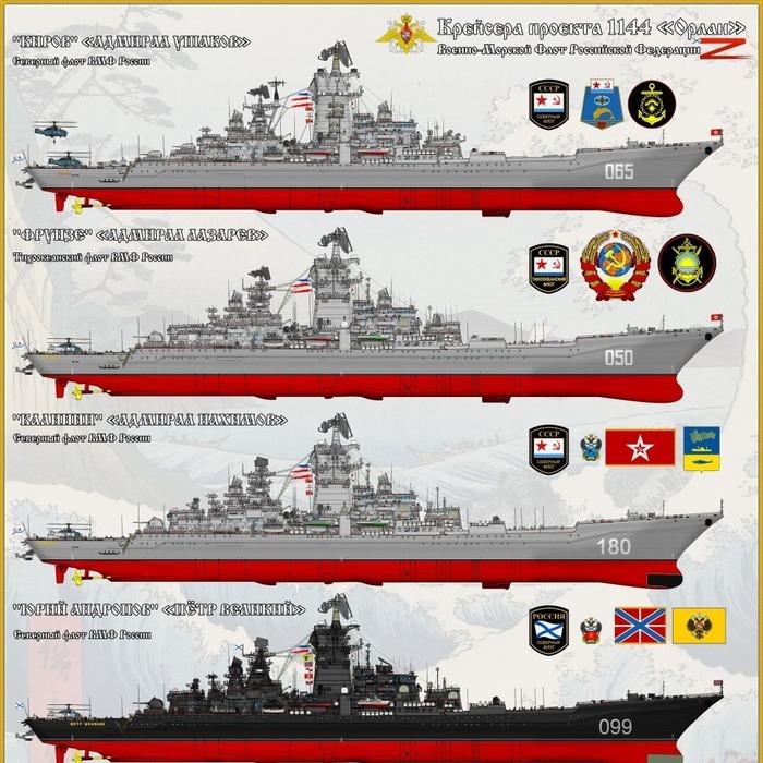 Четыре построенных крейсера по проекту. /Фото: pinterest.ru