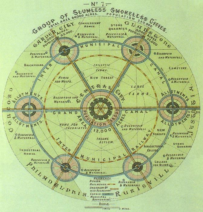 Один из потенциальных планов строительства города-сада. /Фото: Wikipedia.org