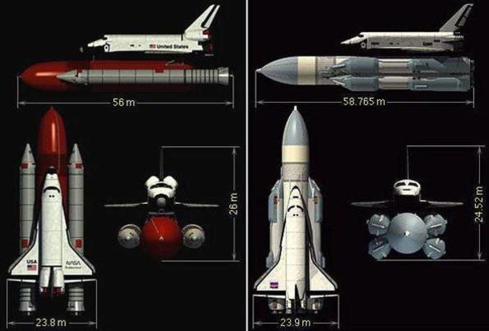Сходство двух челноков было просто поразительным  /Фото: topwar.ru