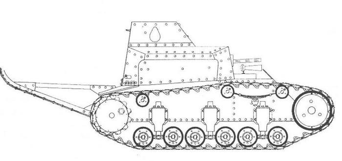 Схема танкетки Т-17. /Фото: wikipedia.org
