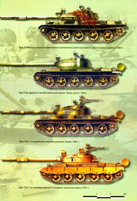 Модификации Т-62 в различных странах. /Фото: pinterest.com