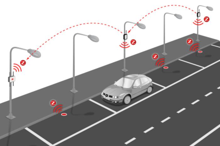 Для современных автомобилей и парковки соответствующие. /Фото: bramasys.com