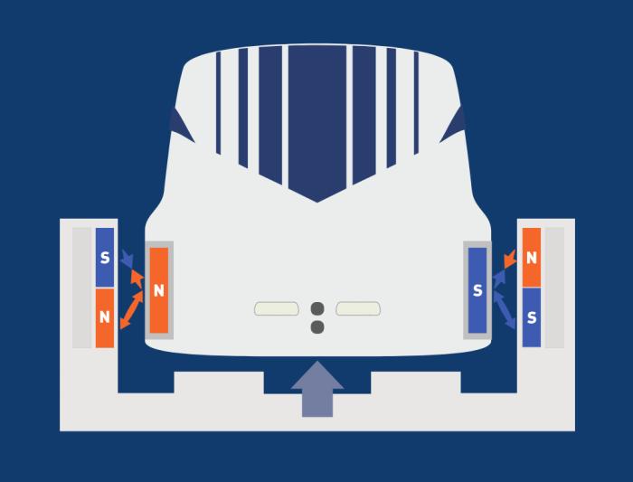 Схема работы поезда на магнитной подушке. /Фото: northeastmaglev.com