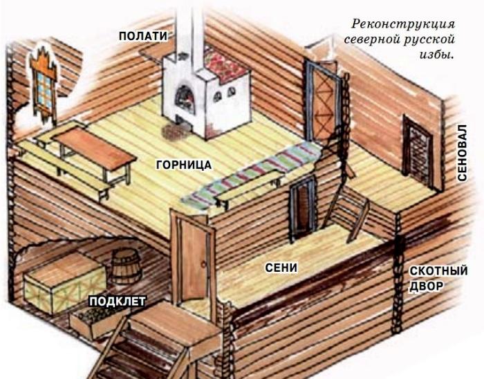 Планировка дома в вопросе утепления была архиважной. /Фото: batheouse.ru